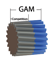 GAM Helical Gears are wider than the competition