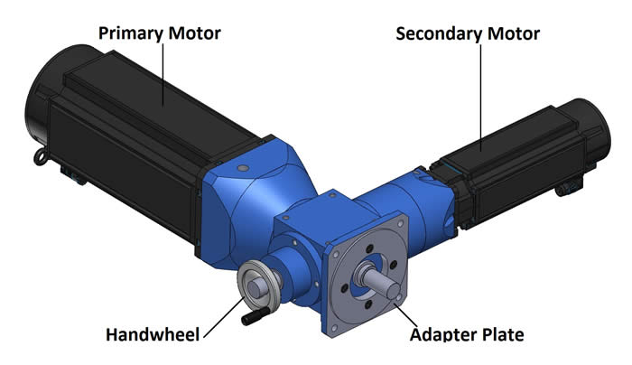 Application Story: Spiral Gearbox | Elastomer Couplings | Adapter Plates | Valve Actuator System